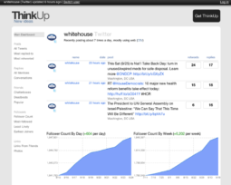 ThinkUp: Social Media Insights Engine